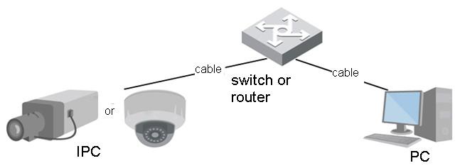 BasicInfoConnect2.jpg