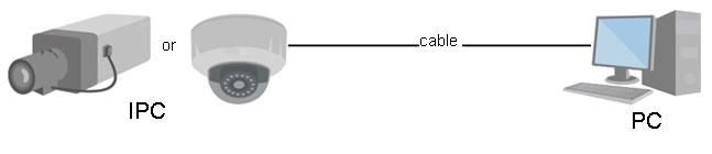 BasicInfoConnect1.jpg